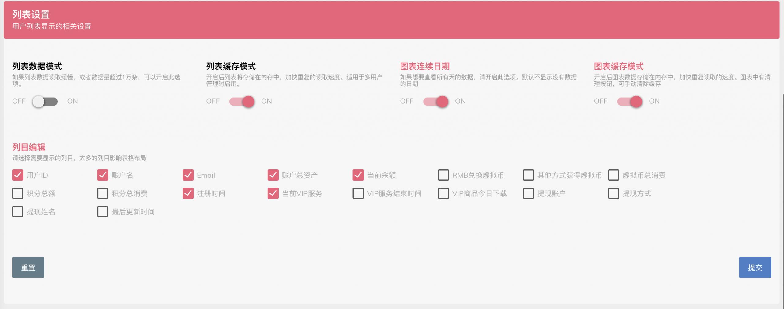 注册用户:按时间先后,查看每日注册用户数量。
